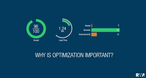 web optimisation why is optimizing your website so important