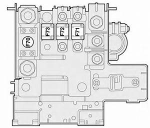Fiat Croma  2007  U2013 2009   U2013 Fuse Box Diagram