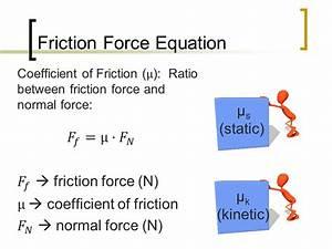 Kinetic Friction Formula | www.imgkid.com - The Image Kid ...