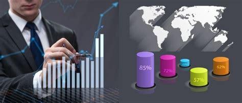 Rubber Testing Equipment Market Exhaustive Analysis ...