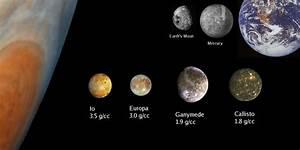 The Galilean Satellites of Jupiter - Ganymede and Callisto