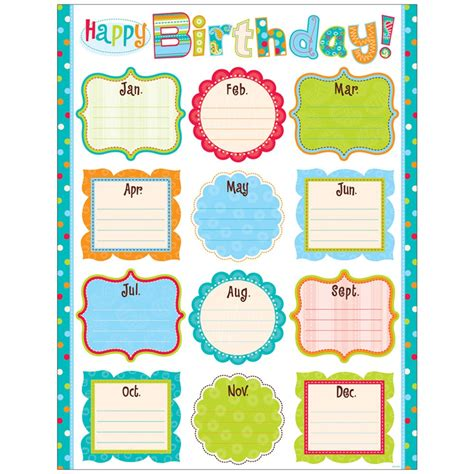 Birthday Chart Template For Classroom by Dots On Turquoise Happy Birthday Chart Ctp0975