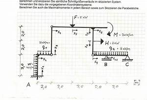 Kräfte Berechnen Online : berechnen von schnittgr enverl ufen forum bauen und umwelt ~ Themetempest.com Abrechnung