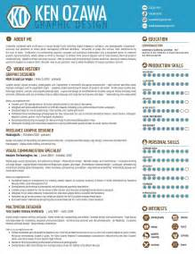 graphic design resumes skills graphic design resume 11 2015