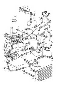 vw jetta cooling system diagram  similiar 2003 jetta engine diagram keywords on 2002 vw jetta 2 0 cooling system diagram