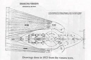 VIMANA – CHARIOTS OF THE GODS   Atlara's Blog