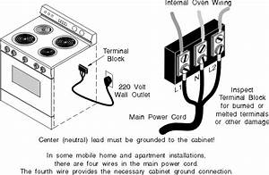 Electric Stove  U0026 Oven Repair Manual