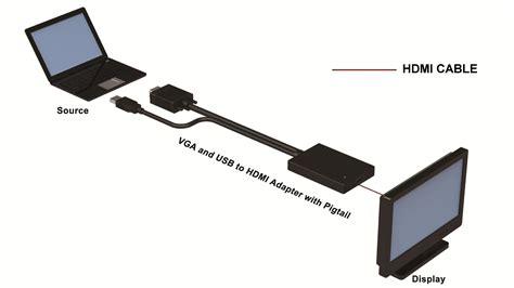 convert cable to hdmi techly idata hdmi vga3 convertitore cavo da svga e audio