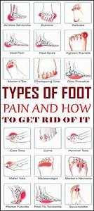 Foot Chart Gallery Of Chart 2019