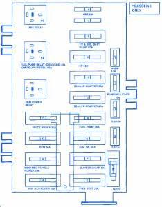 Fuse Box Diagram 1996 Ford F 350 Gas Engine : ford e150 1996 underhood fuse box block circuit breaker ~ A.2002-acura-tl-radio.info Haus und Dekorationen