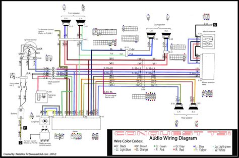 wiring diagram for car stereo installation car lifier wiring diagram installation bookingritzcarlton info