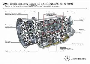 Mercedes Launches 9-speed Gearbox