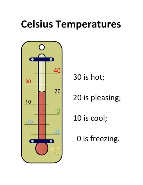 temperature in celsius myideasbedroom