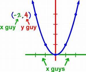 Wiring Diagram For Each Domain Of Math Al : 41 Wiring ...