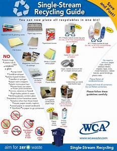 Solid Waste Disposal  U0026 Recycling  U2013 Harris County Municipal Utility District 127