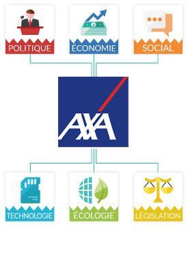 axa si e social axa etudes analyses marketing et communication d 39 axa