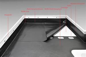 Balkon Abdichten Bitumen : flachdach reparatur flachdach sanierung mit bitumen und ~ Michelbontemps.com Haus und Dekorationen