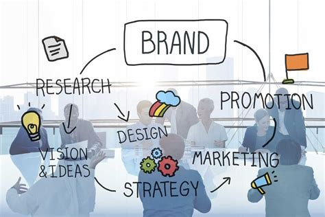 Marketing Help by This Veteran Global Brand Manager Believes In Just One