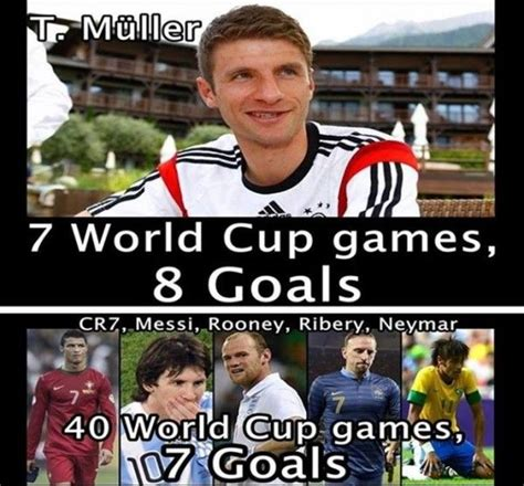 Usa Soccer Memes - funny soccer memes 2014 world cup www pixshark com images galleries with a bite