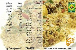 Degi Biryani Recipe in Urdu & EnglishRidha Aftab Masala TV ...