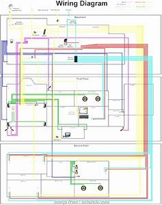 Understanding Home Electrical Wiring Top Home Electrical