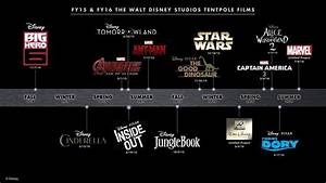 Novedades Disney: Disney y Pixar anuncian de forma oficial ...