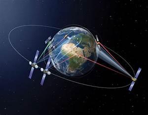 Laser Communication Provides Near