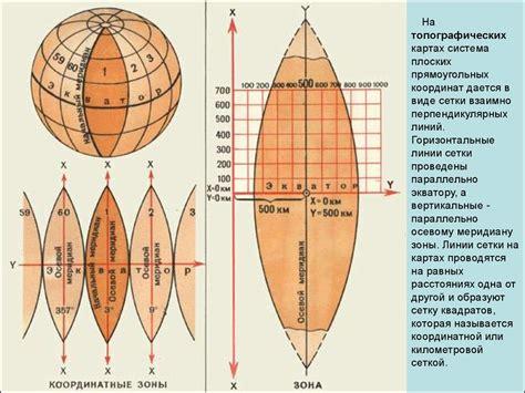 Солнечная инсоляция таблицы солнечной инсоляции PDF