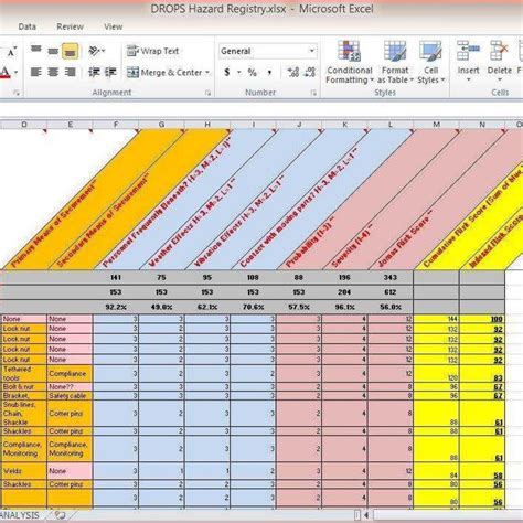employee training tracker excel spreadsheet db