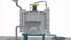 Metso Rcs Reactor Cell Flotation System