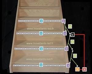 Kit Led Escalier : installation escalier led inovatlantic ~ Melissatoandfro.com Idées de Décoration
