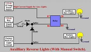 Reverse Lights Aux
