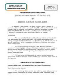 Sample Memorandum Understanding Template