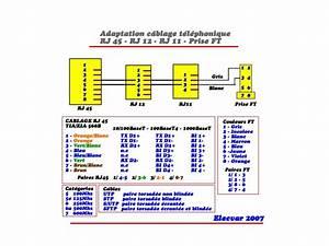 Schema Cablage Rj45 Ethernet : schema pour raccord prise rj45 ~ Melissatoandfro.com Idées de Décoration