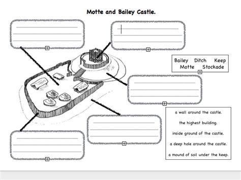 image result  worksheet motte  bailey castles