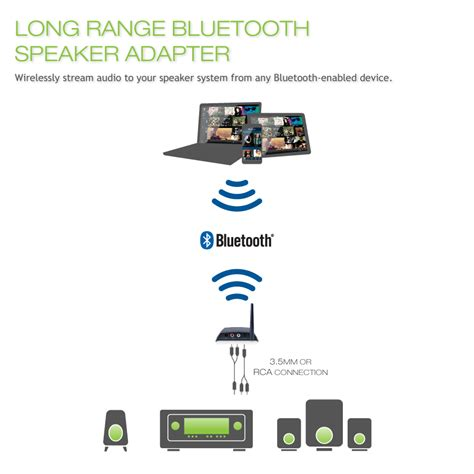 ed wireless range bluetooth speaker adapter btsa1 computers accessories
