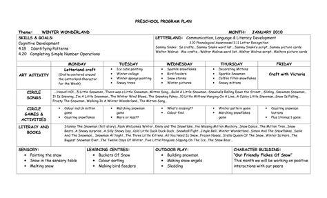 emergent curriculum preschool lesson plan template 507 | 53fc5db40248a33e0af4010b7e0610bb