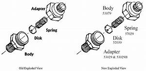 Diving Equipment Information
