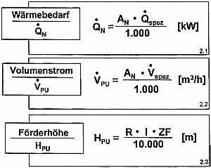 Wasserdruck Heizung Berechnen : ikz haustechnik ~ Themetempest.com Abrechnung