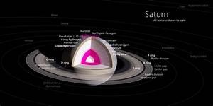 File:Saturn diagram.svg - Wikimedia Commons