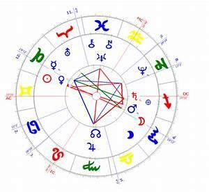 Radix Berechnen : galiastro light die astrologische software f r einsteiger ~ Themetempest.com Abrechnung