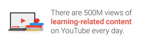 What Brands Can Learn From Educational Videos On Youtube