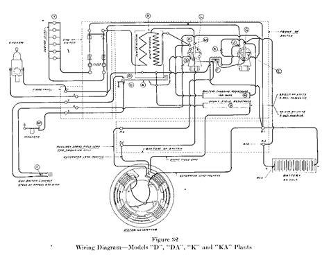 engine wiring kohler single cylinder wiring diagram