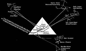 Pyramids and Astronomy (page 2) - Pics about space