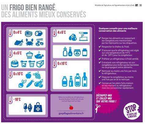 comment bien ranger refrigerateur comment bien ranger r 233 frig 233 rateur pleine vie
