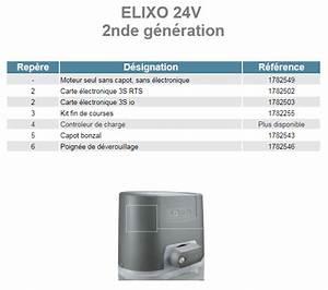 C3 2eme Generation : elixo 24v 2 me g n ration plus domotique ~ Medecine-chirurgie-esthetiques.com Avis de Voitures