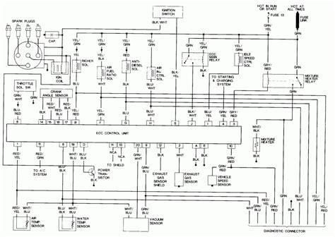 repair guides wiring diagrams wiring diagrams autozone regarding 1995 nissan sentra fuse