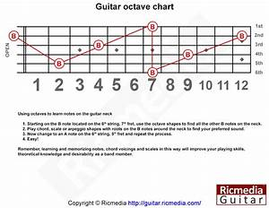 Guitar Octave Chart Guide