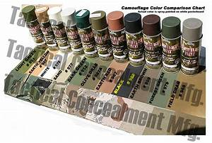 Rain Gauge Chart Camouflage Concealment Spray Paint