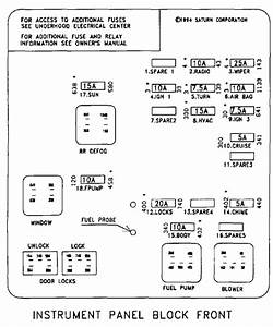 1999 Saturn Sl1 Fuse Box Diagram